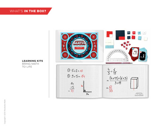 Learning Kit