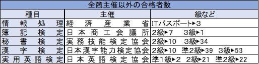 H30資格取得状況②.jpg