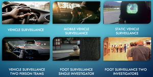 Different types of Surveillance by a Private Investigator