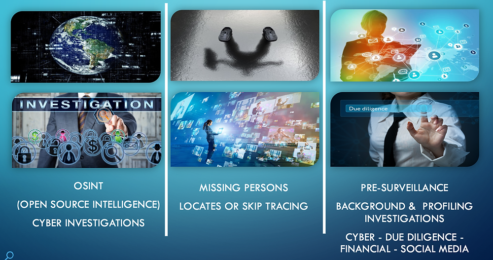 OSINT, Cyber and Background Investigations by a Private Investigator