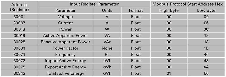 RSPro_Meter_parameters.png