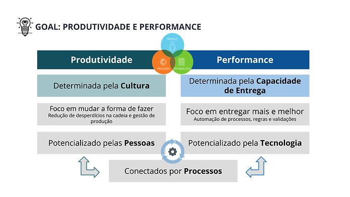 produtividade_performance.png