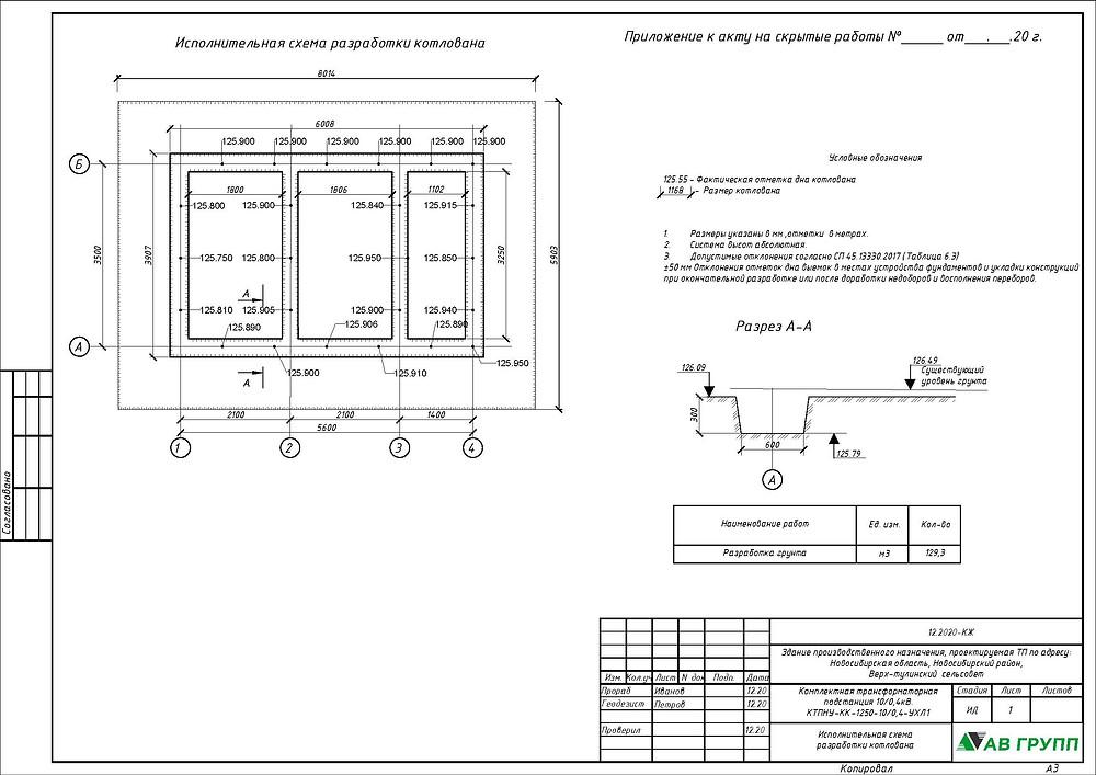 Пример исполнительной документации