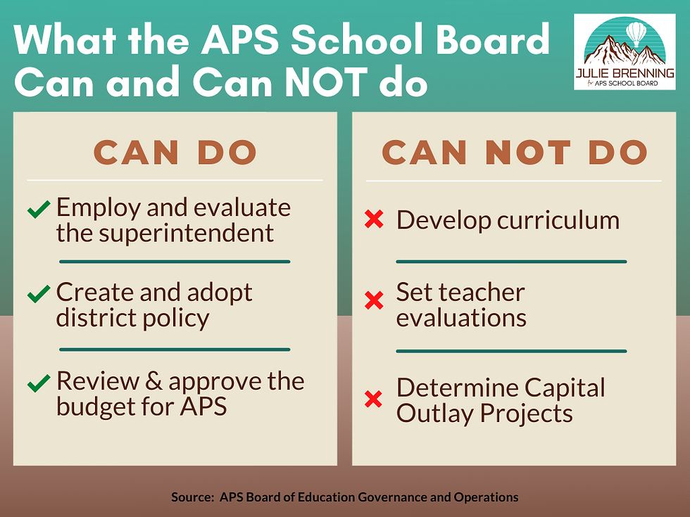 School Board Infographics (1).png