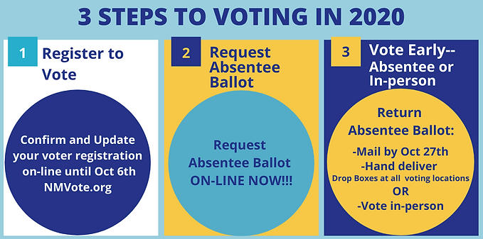 3 steps to vote twitter, front pg of ws.