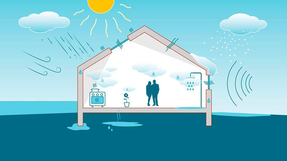 Inde- og udeklimaets påvirkninger af fugt, lys, varme, vind og lyd på bygning