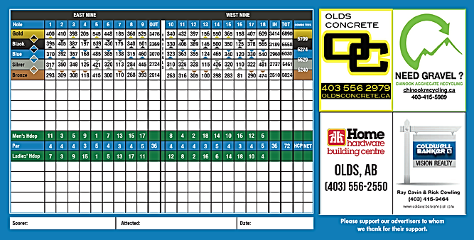 Scorecard 2 Olds.png