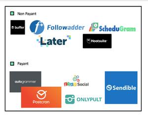 comparaison outils de planification instagram