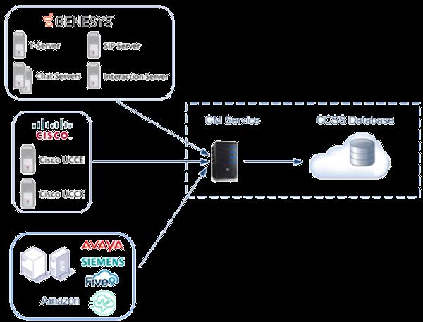 Max Data LTD CMS