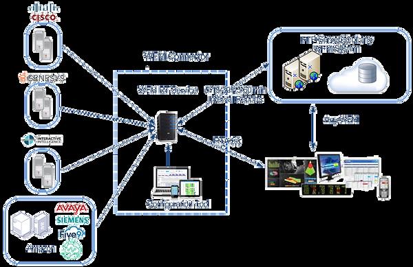 Max Data LTD WFMRTS