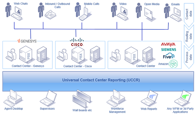 Max Data Ltd UCCR