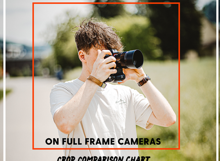 Crop Sensor Lenses on Full Frame Cameras / crop sensor ratios with comparision chart