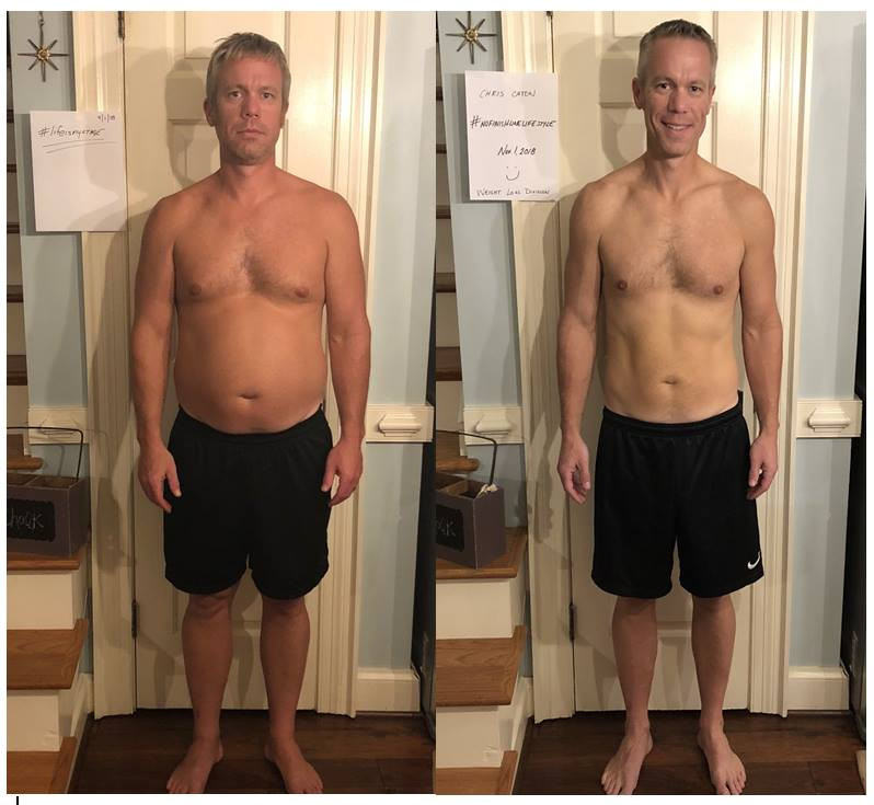 competition prep body building weight loss life coach