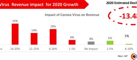 Thay đổi chiến lược Marketing - xu hướng tất yếu của doanh nghiệp Việt thời Covid-19