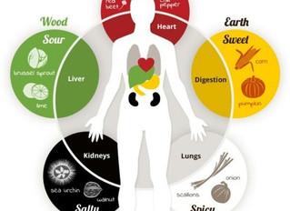 5 ÉLÉMENTS - Aromathérapie Massage