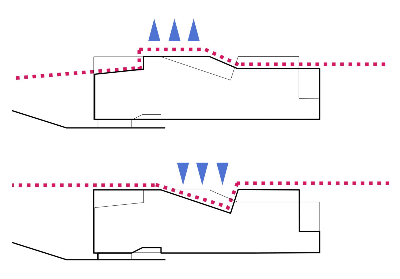 Diagrammer Heming Situasjon