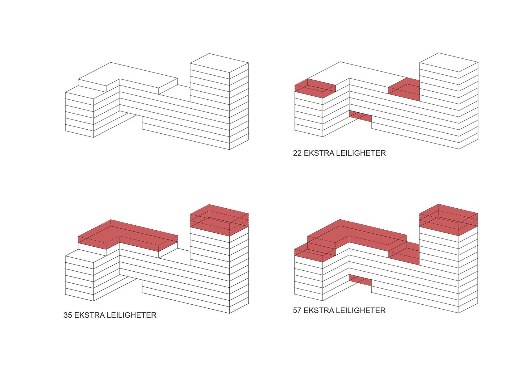 diagrammer leiligheter