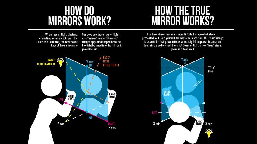 Onassiss_0003s_0000_5x7_How_Mirrors_Work