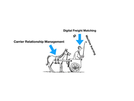 Cart Before the Horse: Digital Freight Matching, A.I. and Machine Learning for Freight