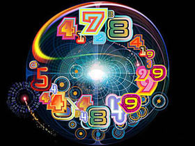 The Core Numbers In Numerology — Part II: Your Birth Day Number — The Skills You Possess