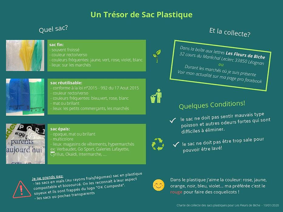 Charte collecte sacs plastique.jpg