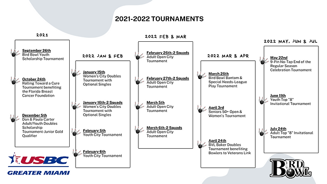 2021-2022 tournaments spreadsheet.png