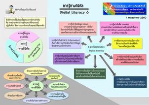 Digital-Literacy6-480x339.jpg