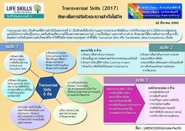 transversial_skills2017-480x339.jpg