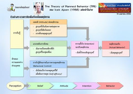 The-Theory-of-Planned-Behavior-480x339.j