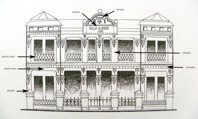 Dessin de la façade de la Villa Ajavon par Sarah Ligner