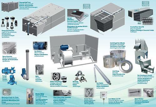 Gamme de pièces détachées pour TAR à ventilateurs centrifuges