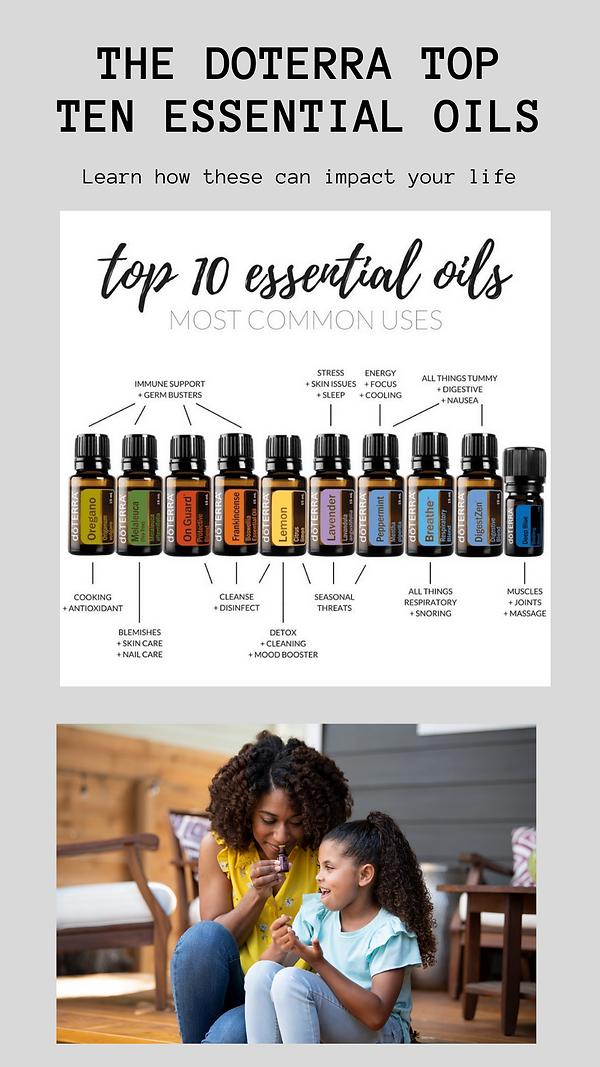 the doTerra TOp ten essential oils.png