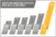 Stats_AdvertisingImpressions1.png