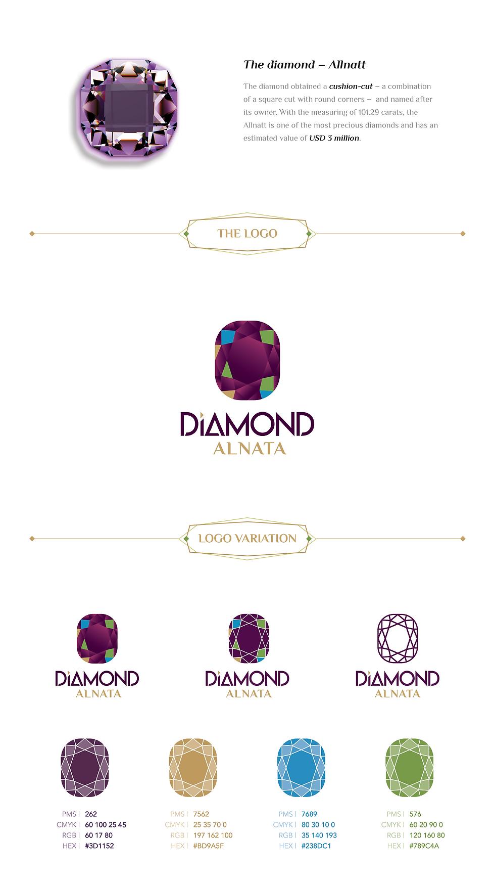 Celadon Diamond Alnata.png