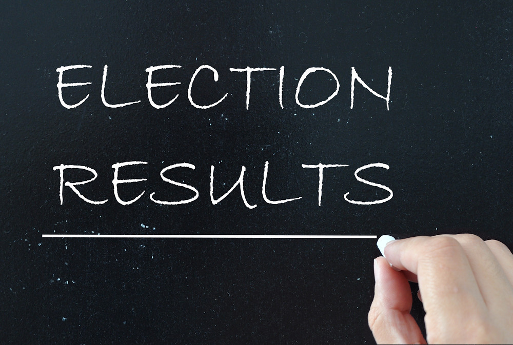 """Chalkboard with the words """"Election Results"""" on it"""