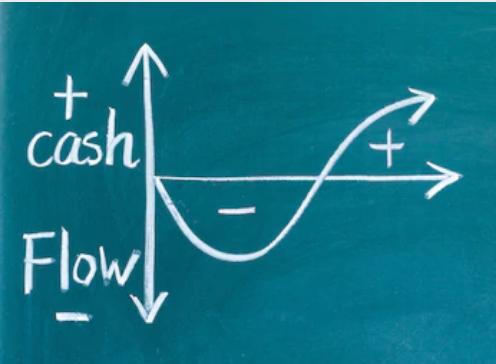 Understanding Your Personal Cash Flow