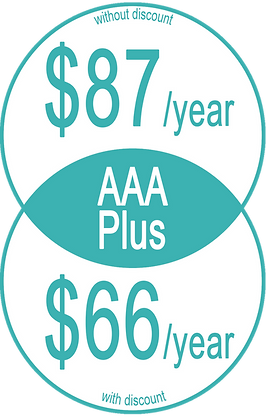 """Informative graphic in yellow circles, reads, """"AAA Plus Without discount: $87/year; With Discount: $66/year"""