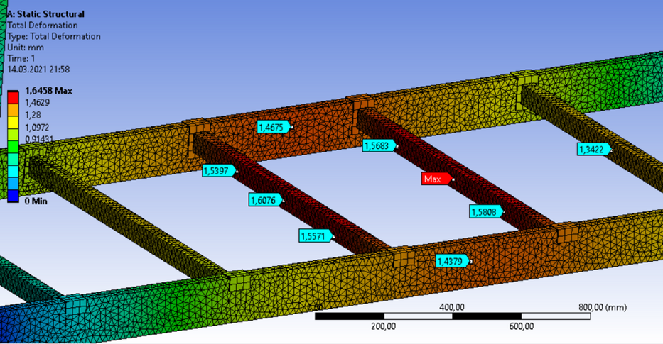 Static Structural Analyzes