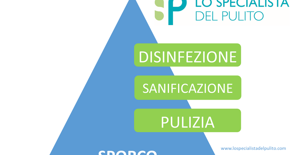 sanificazione2.png