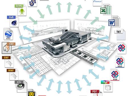 O que é a interoperabilidade BIM entre plataformas