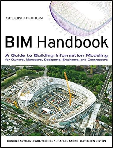 BIm handbook capa