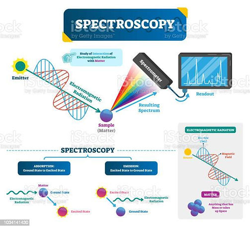 Spectroscopy .jpeg