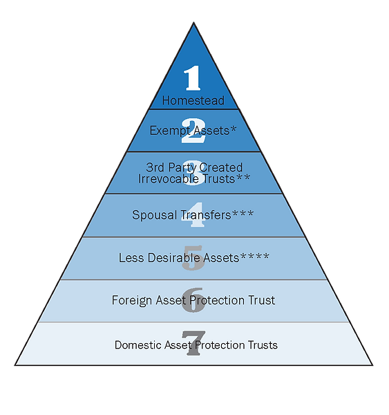 Pyramid for Web.png