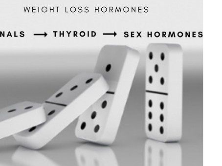 Hormones Involved in Weight Loss