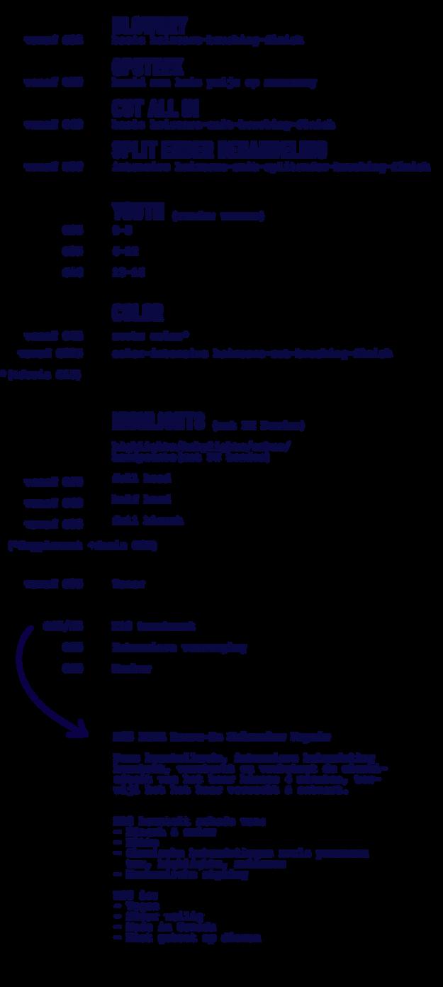 NIEUW-prijslijst Shanna_Tekengebied 1.pn