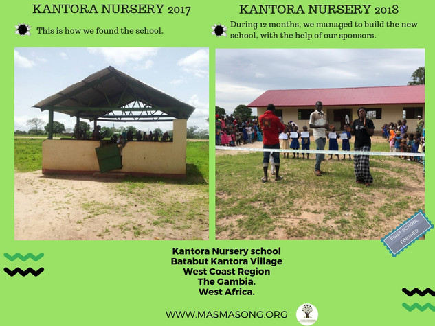 KANTORA NURSERY SCHOOL