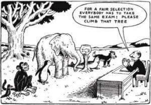 same-test