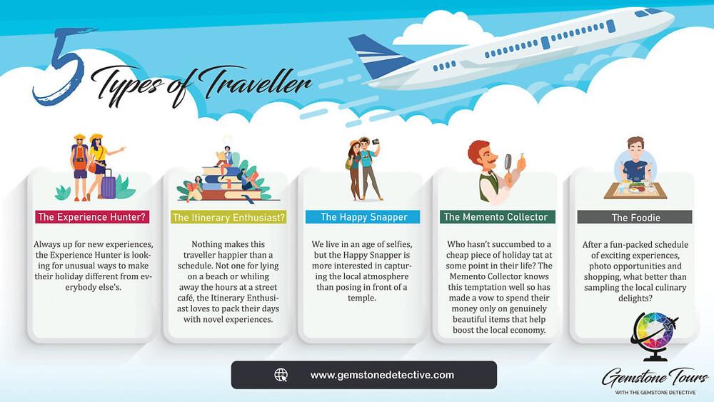 Types of Traveller | www.gemstonedetective.com