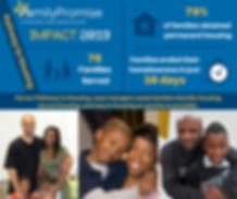 Rapid Re-Housing Impact.png