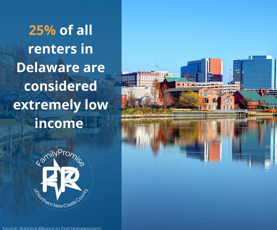 Percent of all Renters ELI.png